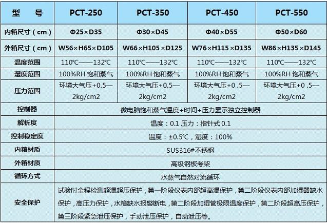 四川PCT加速寿命试验机