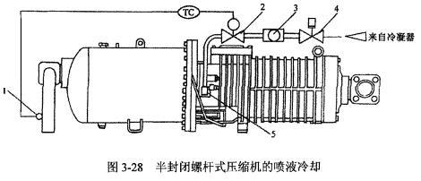 (7)微型半封闭螺杆式压缩机应用变频