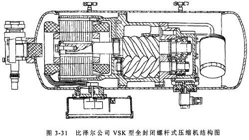 冷热冲击试验机用全封闭螺杆式压缩机结构示意图